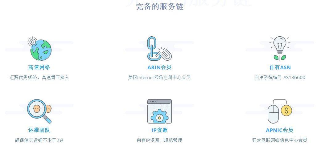 OIO云推(推荐):魔方云VPS服务器推荐表(KVM)